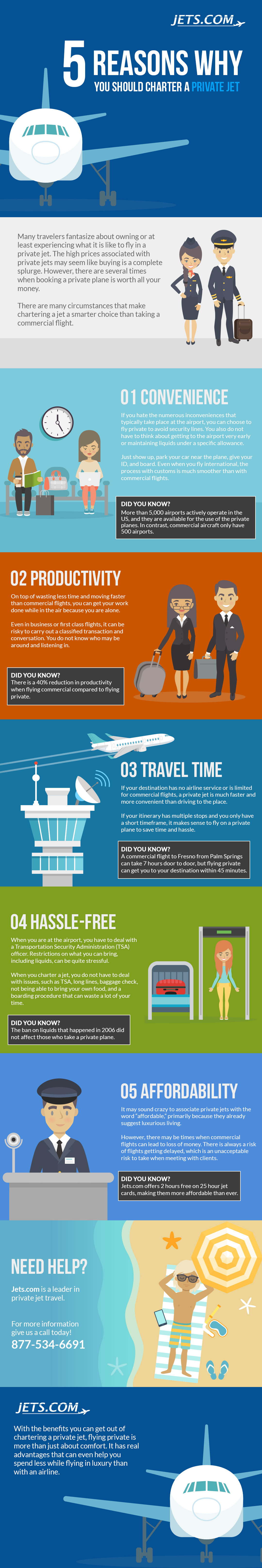 private jet rental infographic